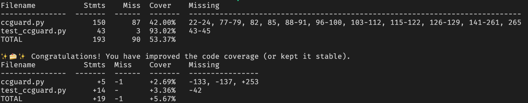 ccguard.py in action