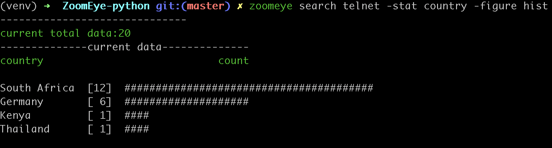 https://raw.githubusercontent.com/knownsec/ZoomEye-python/master/images/image-20210205005117712.png