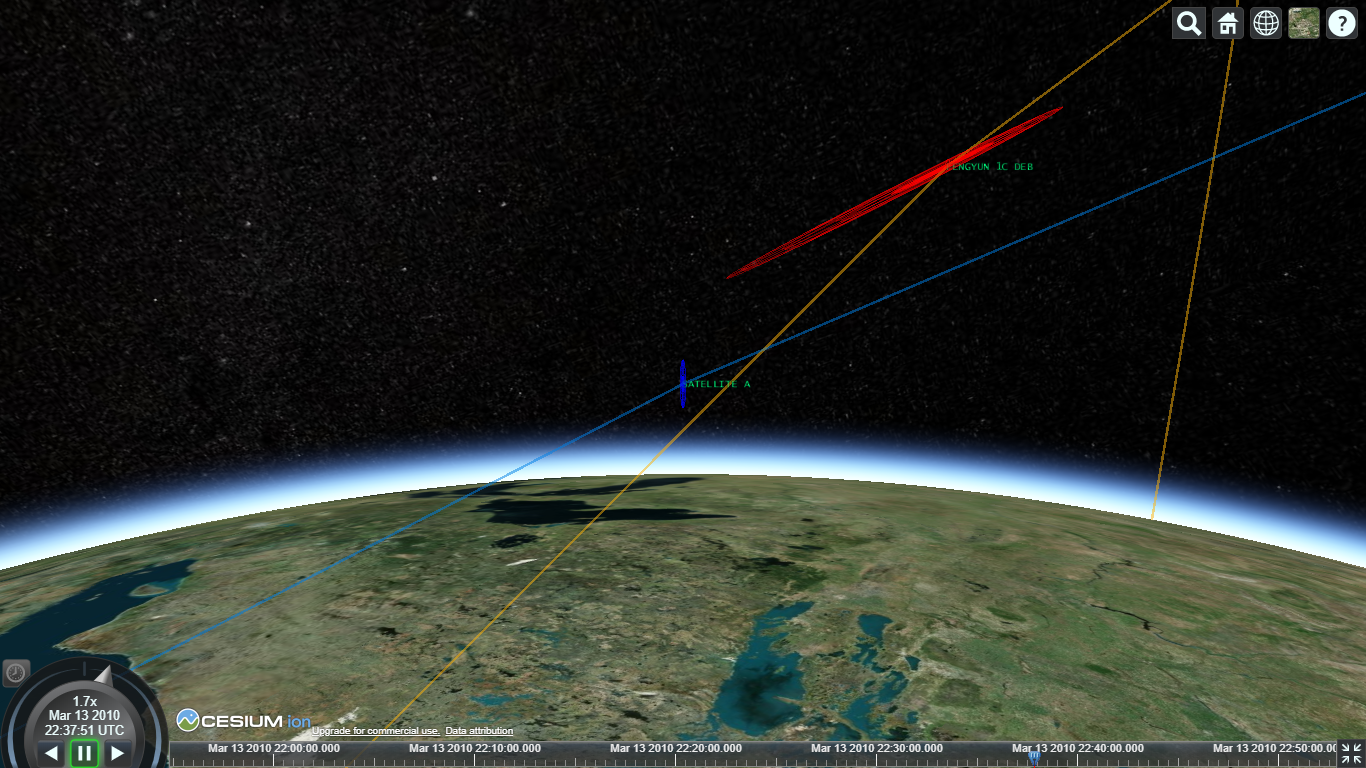conjunction between a satellite and a passive debris
