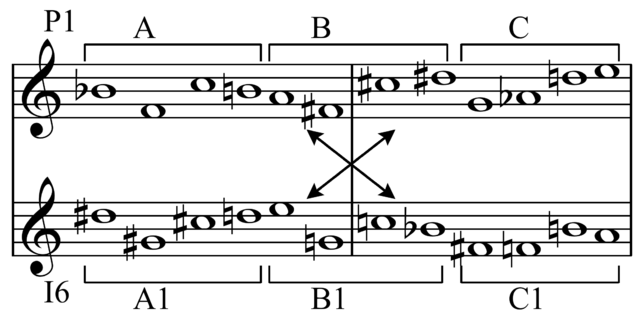 https://upload.wikimedia.org/wikipedia/commons/thumb/7/77/Schoenberg_-_Piano_Piece_op.33a_tone_row.png/640px-Schoenberg_-_Piano_Piece_op.33a_tone_row.png