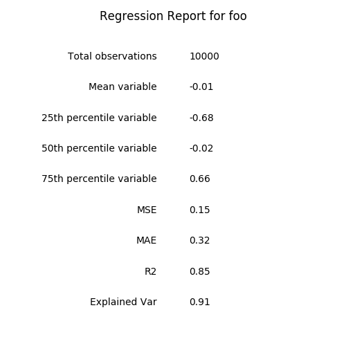 report table