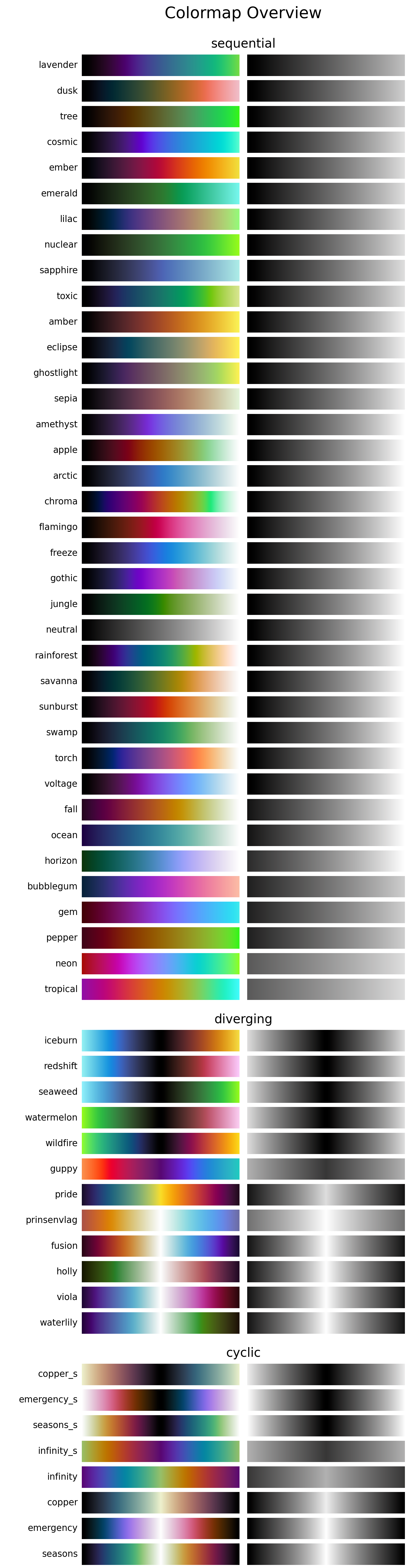 CMasher Colormap Overview