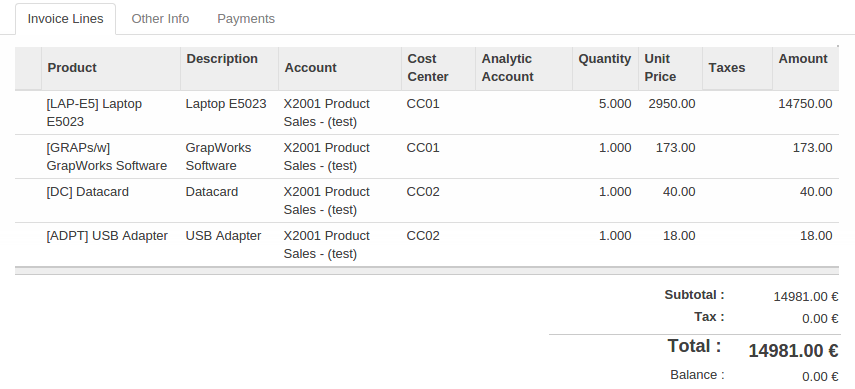 Cost centers can be selected on invoice lines