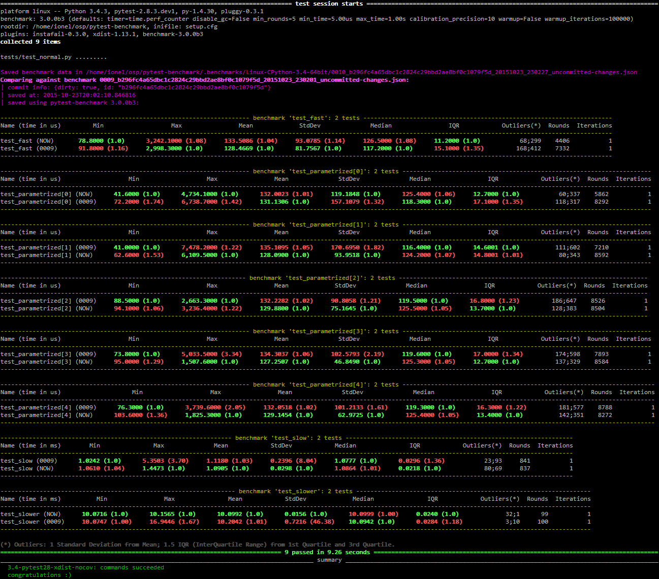 Screenshot of pytest summary in compare mode