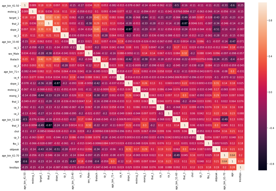 Heatmap With categorical and ordered by a column