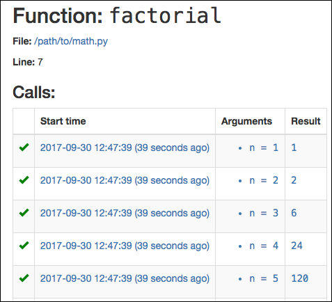 List of function calls