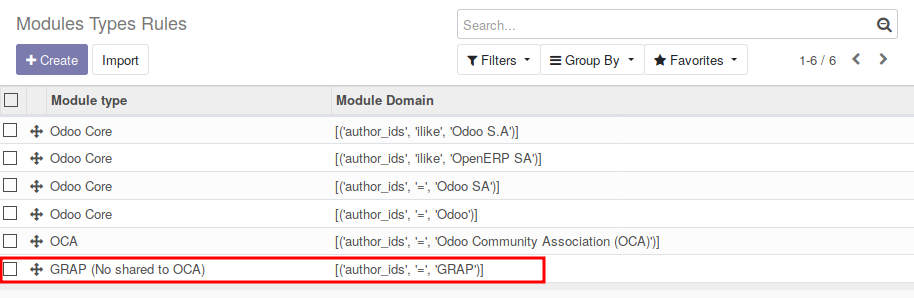 https://raw.githubusercontent.com/OCA/server-tools/12.0/module_analysis/static/description/add_module_type_rules.png