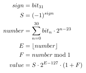 Float as fixed point binary