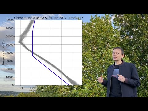 1. An Aircraft Engineer's Brief Introduction to Modelling the Atmosphere